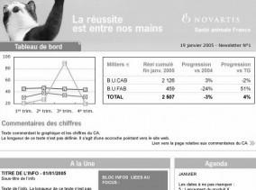 newsletter pour novartis, santé animale France